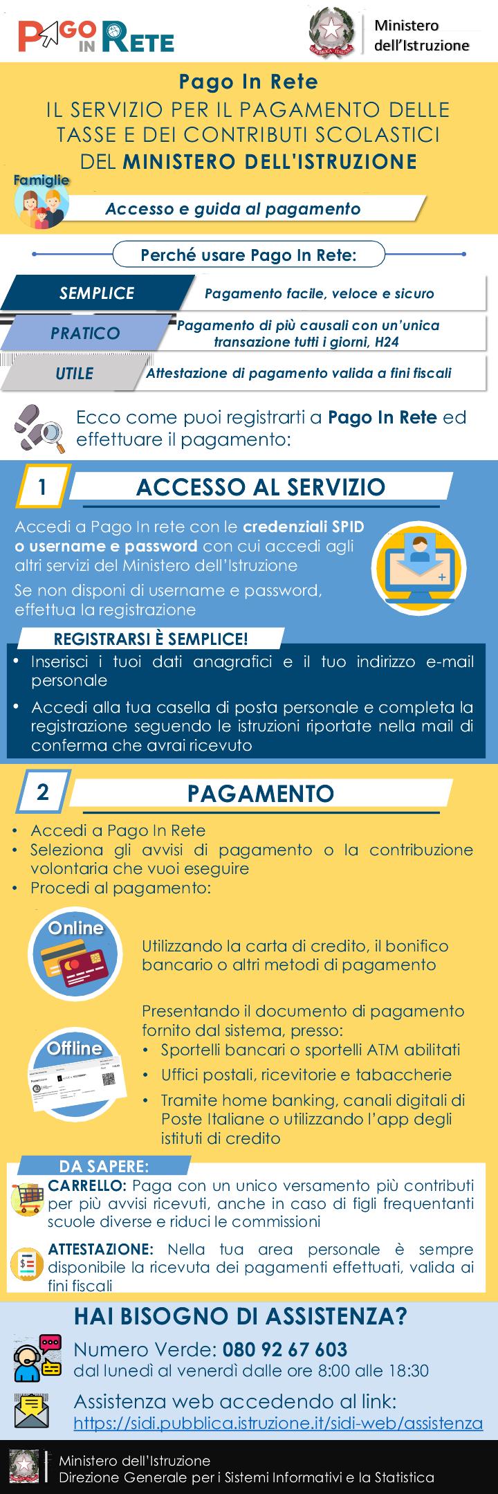 Infografica-Accesso_guida_pagamento